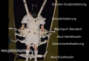 Segufix Schemaübersicht